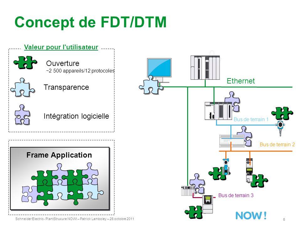 Schneider Electric 6 - PlantStruxure NOW! – Patrick Lamboley – 26 octobre 2011 Concept de FDT/DTM Ethernet Bus de terrain 1 Bus de terrain 2 Bus de te