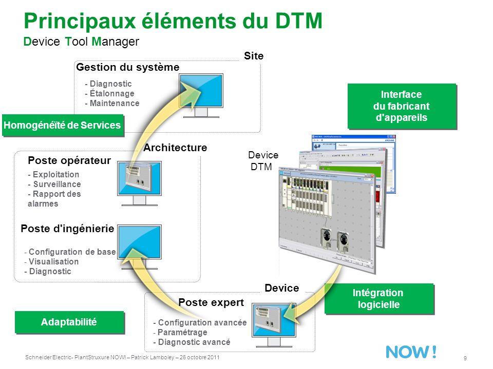 Schneider Electric 9 - PlantStruxure NOW! – Patrick Lamboley – 26 octobre 2011 Principaux éléments du DTM Device Tool Manager Poste opérateur - Exploi