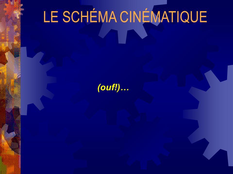 LE SCHÉMA CINÉMATIQUE (ouf!)…
