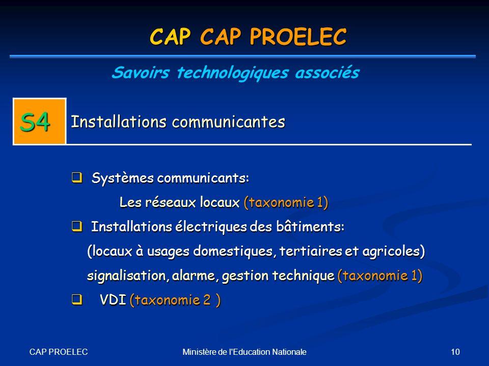 CAP PROELEC 10Ministère de l'Education Nationale CAP CAP PROELEC Savoirs technologiques associés S4 Installations communicantes Systèmes communicants: