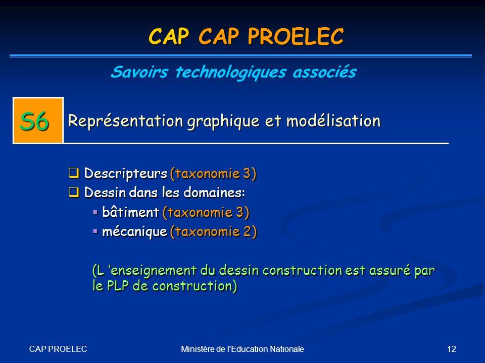 CAP PROELEC 12Ministère de l'Education Nationale CAP CAP PROELEC Savoirs technologiques associés S6 Représentation graphique et modélisation Descripte