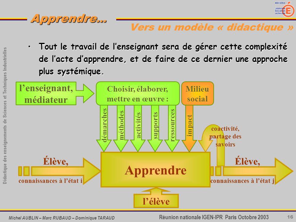 16 Didactique des enseignements de Sciences et Techniques Industrielles Apprendre... Réunion nationale IGEN-IPR Paris Octobre 2003 Michel AUBLIN – Mar