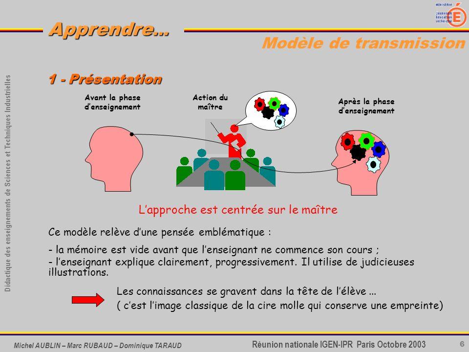 6 Didactique des enseignements de Sciences et Techniques Industrielles Apprendre... Réunion nationale IGEN-IPR Paris Octobre 2003 Michel AUBLIN – Marc