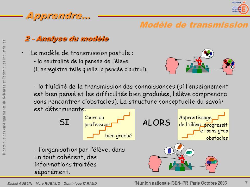 7 Didactique des enseignements de Sciences et Techniques Industrielles Apprendre... Réunion nationale IGEN-IPR Paris Octobre 2003 Michel AUBLIN – Marc