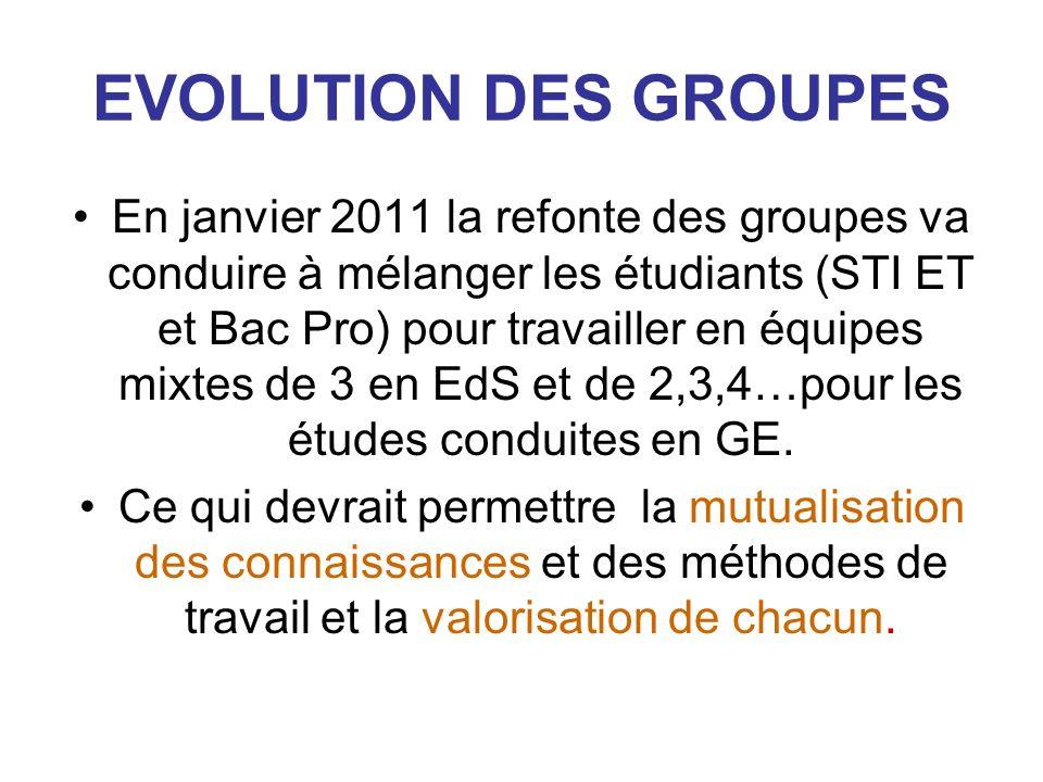 EVOLUTION DES GROUPES En janvier 2011 la refonte des groupes va conduire à mélanger les étudiants (STI ET et Bac Pro) pour travailler en équipes mixtes de 3 en EdS et de 2,3,4…pour les études conduites en GE.