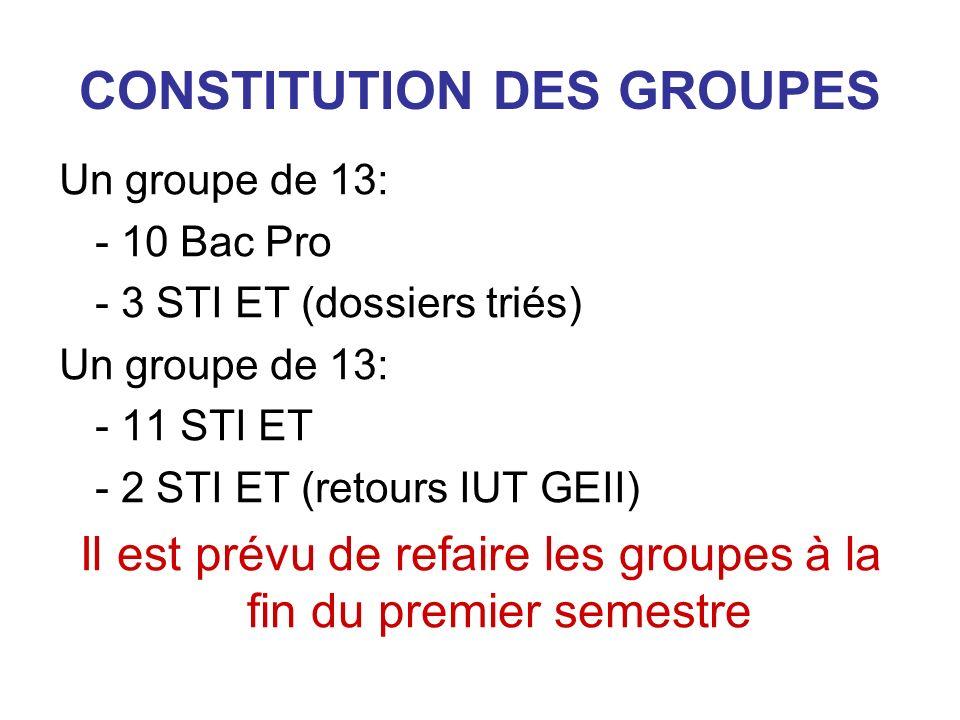 CONSTITUTION DES GROUPES Un groupe de 13: - 10 Bac Pro - 3 STI ET (dossiers triés) Un groupe de 13: - 11 STI ET - 2 STI ET (retours IUT GEII) Il est prévu de refaire les groupes à la fin du premier semestre