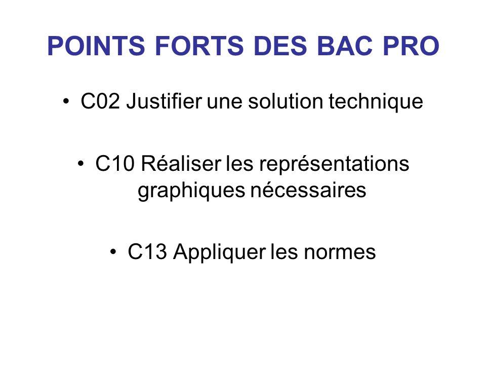 POINTS FORTS DES BAC PRO C02 Justifier une solution technique C10 Réaliser les représentations graphiques nécessaires C13 Appliquer les normes