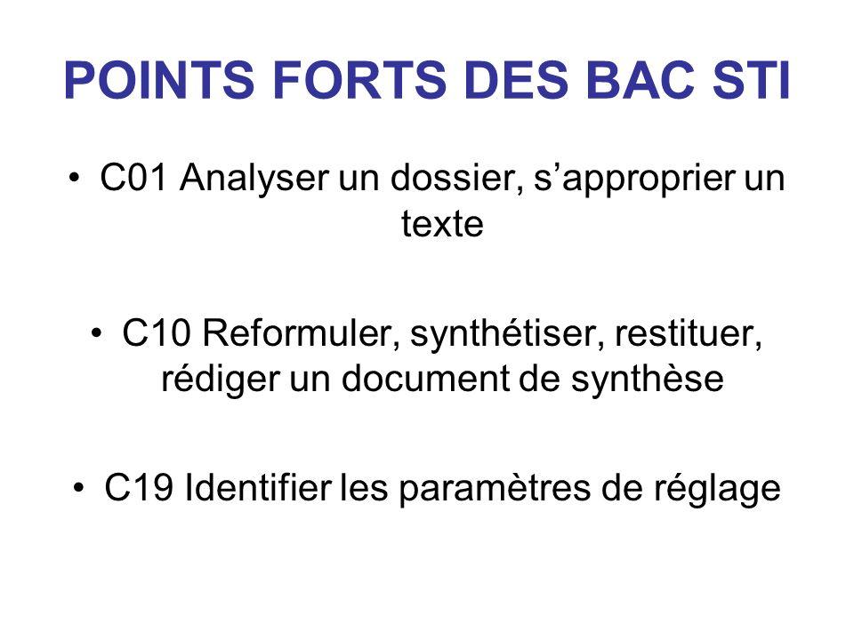 POINTS FORTS DES BAC STI C01 Analyser un dossier, sapproprier un texte C10 Reformuler, synthétiser, restituer, rédiger un document de synthèse C19 Identifier les paramètres de réglage