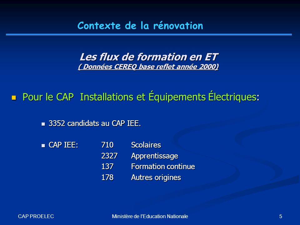 CAP PROELEC 6Ministère de l Education Nationale Cette rénovation prend appui sur les programmes rénovés denseignement général au CAP.