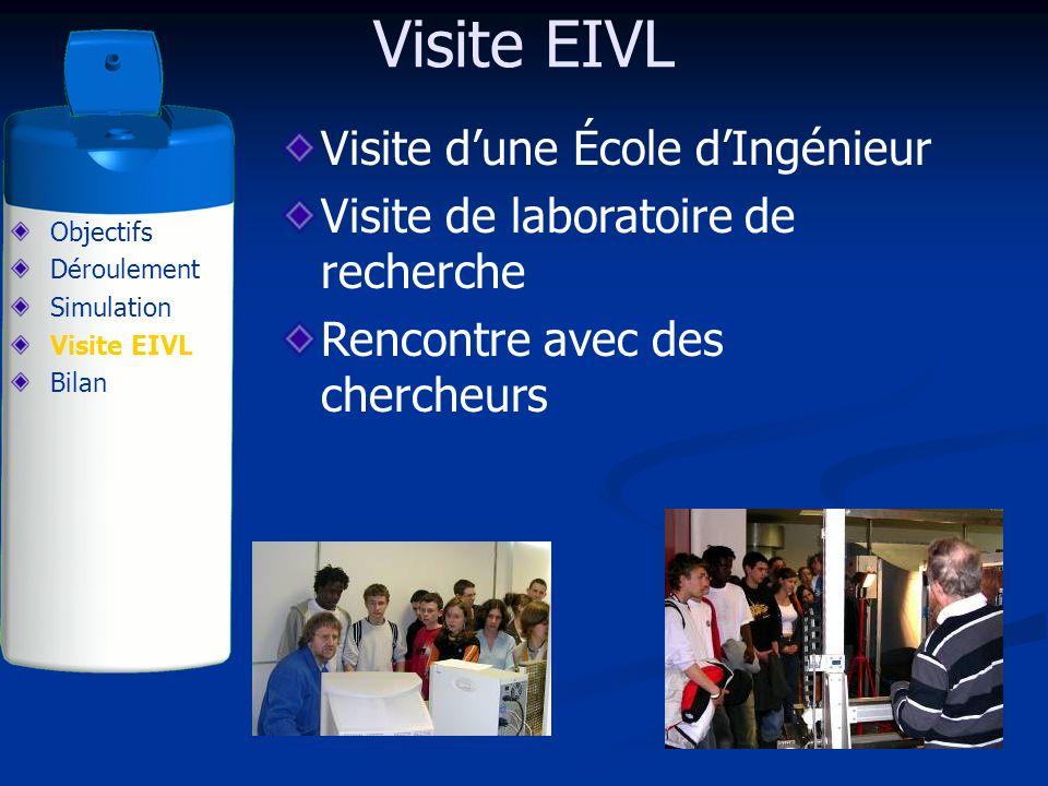 Visite dune École dIngénieur Visite de laboratoire de recherche Rencontre avec des chercheurs Visite EIVL Objectifs Déroulement Simulation Visite EIVL