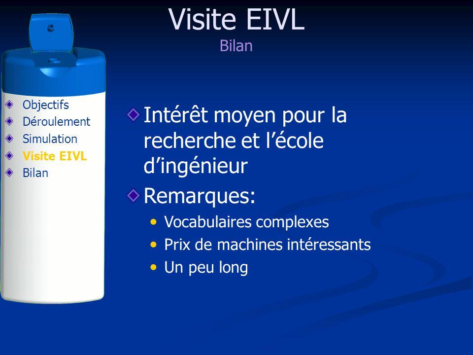 Intérêt moyen pour la recherche et lécole dingénieur Remarques: Vocabulaires complexes Prix de machines intéressants Un peu long Visite EIVL Bilan Obj
