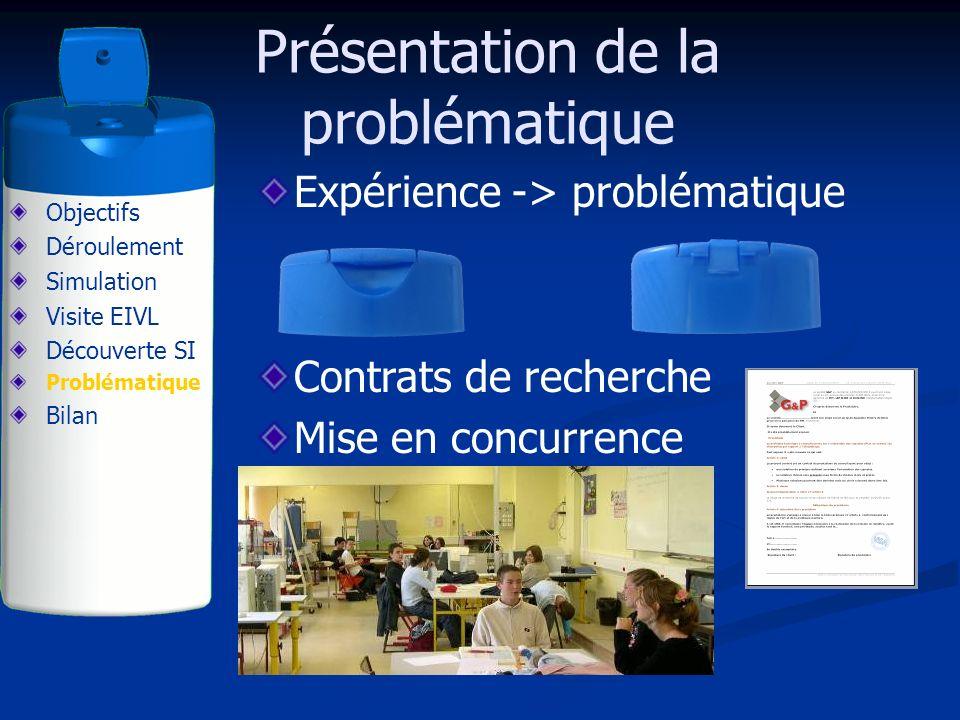 Expérience -> problématique Contrats de recherche Mise en concurrence Présentation de la problématique Objectifs Déroulement Simulation Visite EIVL Dé