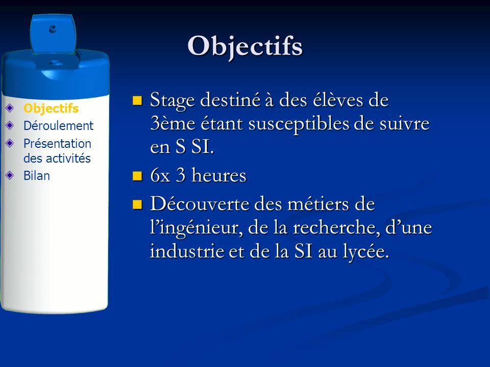 Objectifs Stage destiné à des élèves de 3ème étant susceptibles de suivre en S SI. Stage destiné à des élèves de 3ème étant susceptibles de suivre en