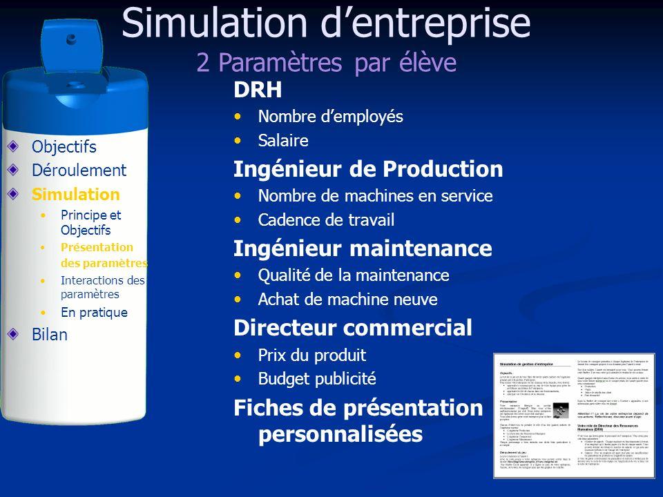 Simulation dentreprise 2 Paramètres par élève DRH Nombre demployés Salaire Ingénieur de Production Nombre de machines en service Cadence de travail In