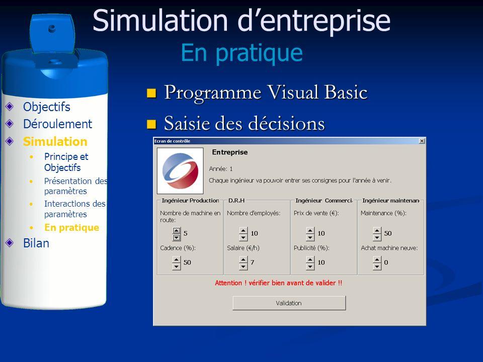Programme Visual Basic Programme Visual Basic Saisie des décisions Saisie des décisions Simulation dentreprise En pratique Objectifs Déroulement Simul