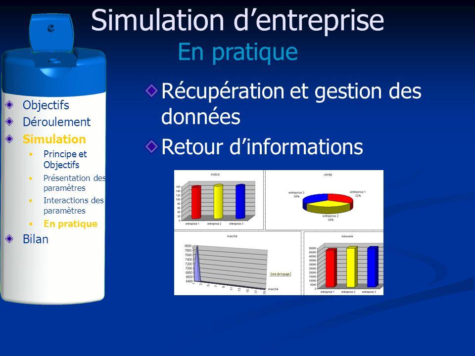 Récupération et gestion des données Retour dinformations Simulation dentreprise En pratique Objectifs Déroulement Simulation Principe et Objectifs Pré