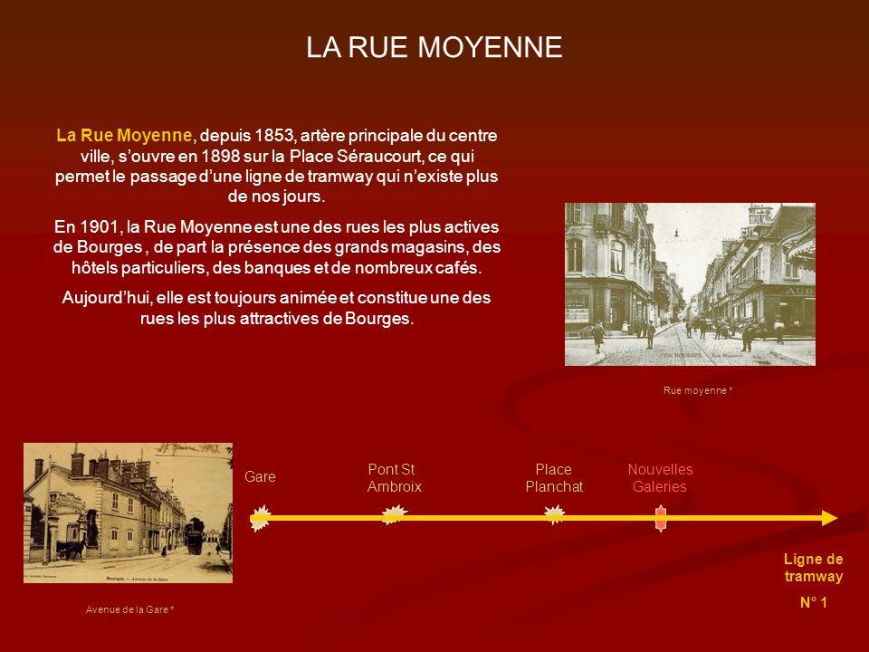 LA RUE MOYENNE Avenue de la Gare * Ligne de tramway N° 1 Gare Pont St Ambroix Place Planchat Nouvelles Galeries Rue moyenne * La Rue Moyenne, depuis 1