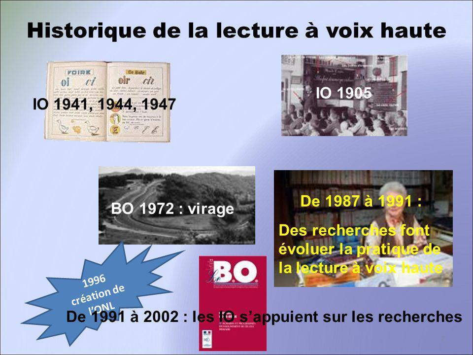 1996 création de lONL Historique de la lecture à voix haute IO 1941, 1944, 1947 IO 1905 BO 1972 : virage De 1987 à 1991 : Des recherches font évoluer