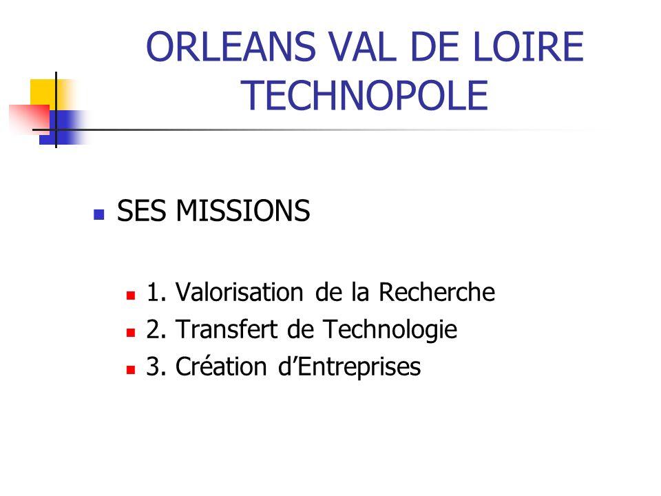 ORLEANS VAL DE LOIRE TECHNOPOLE SES MISSIONS 1. Valorisation de la Recherche 2. Transfert de Technologie 3. Création dEntreprises