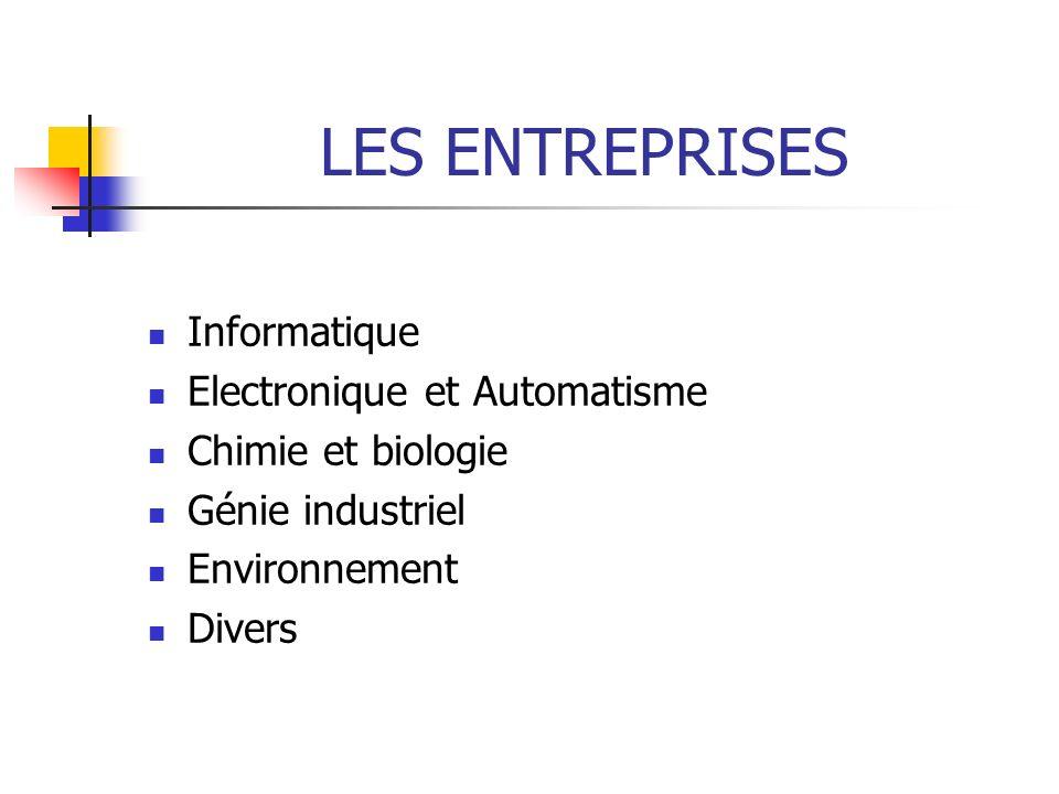 LES ENTREPRISES Informatique Electronique et Automatisme Chimie et biologie Génie industriel Environnement Divers