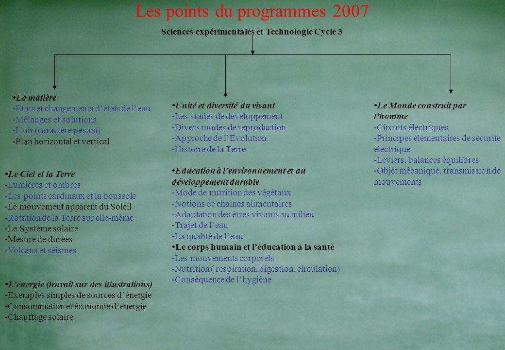 Les points du programmes 2007 Découverte du Monde Cycle 2 La matière -Utilisation de thermomètres -Leau dans la vie quotidienne -Existence de lair Le