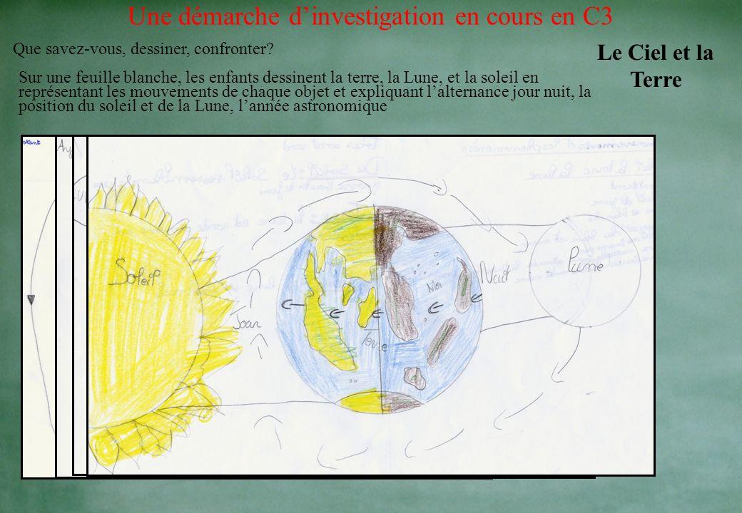 Une démarche dinvestigation en C2 Mélanges et Solutions en C.P Compétences : Déterminer les différents types de mélanges de liquides. Matériel : Conte