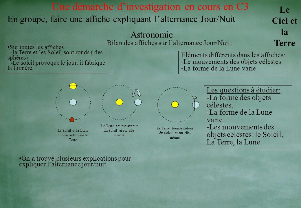 Une démarche dinvestigation en cours en C3 Le Ciel et la Terre Que savez-vous, dessiner, confronter? Sur une feuille blanche, les enfants dessinent la