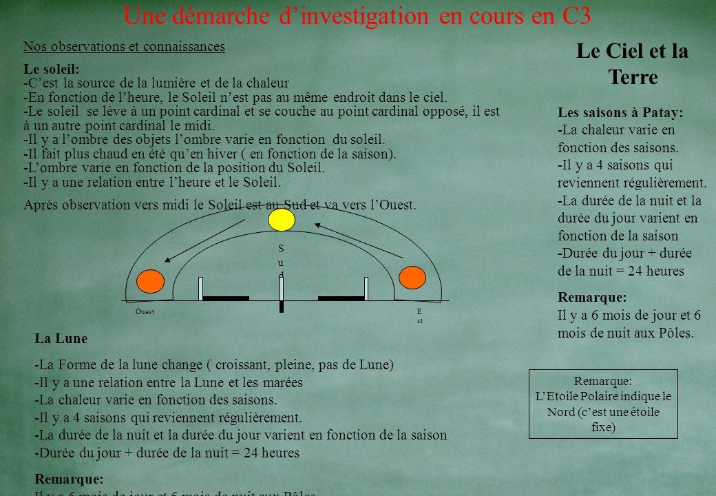 Une démarche dinvestigation en cours en C3 Le Ciel et la Terre Astronomie Sur toutes les affiches -la Terre et les Soleil sont ronds ( des sphères) -L