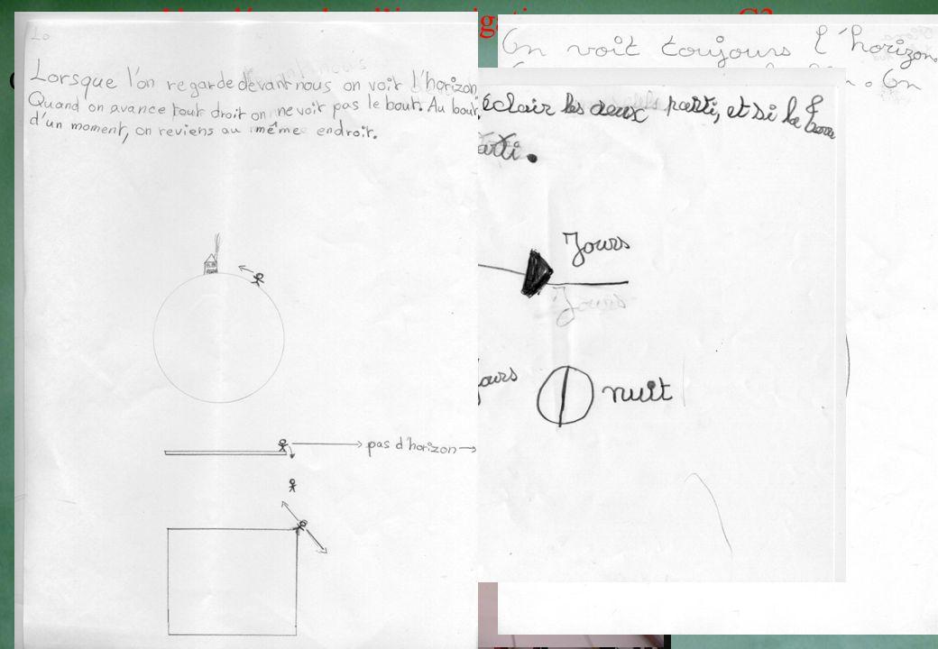 Une démarche dinvestigation en cours en C3 Le Ciel et la Terre Nos observations et connaissances Le soleil: -Cest la source de la lumière et de la cha
