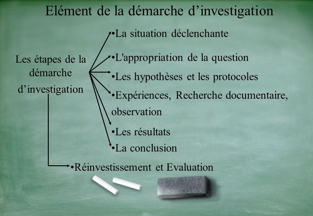 La démarche dinvestigation à lécole primaire Suite à la mise en place du P lan de R énovation l Enseignement des S ciences T echnologie à lE cole en r