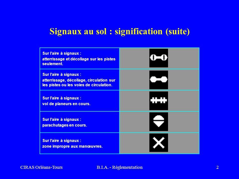 CIRAS Orléans-ToursB.I.A. - Réglementation2 Signaux au sol : signification (suite) Sur laire à signaux : atterrissage et décollage sur les pistes seul