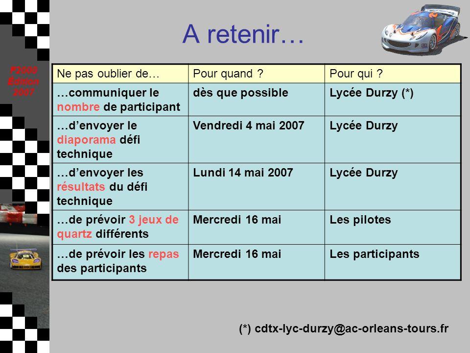 F2000 Édition 2007 A retenir… Ne pas oublier de…Pour quand ?Pour qui ? …communiquer le nombre de participant dès que possibleLycée Durzy (*) …denvoyer