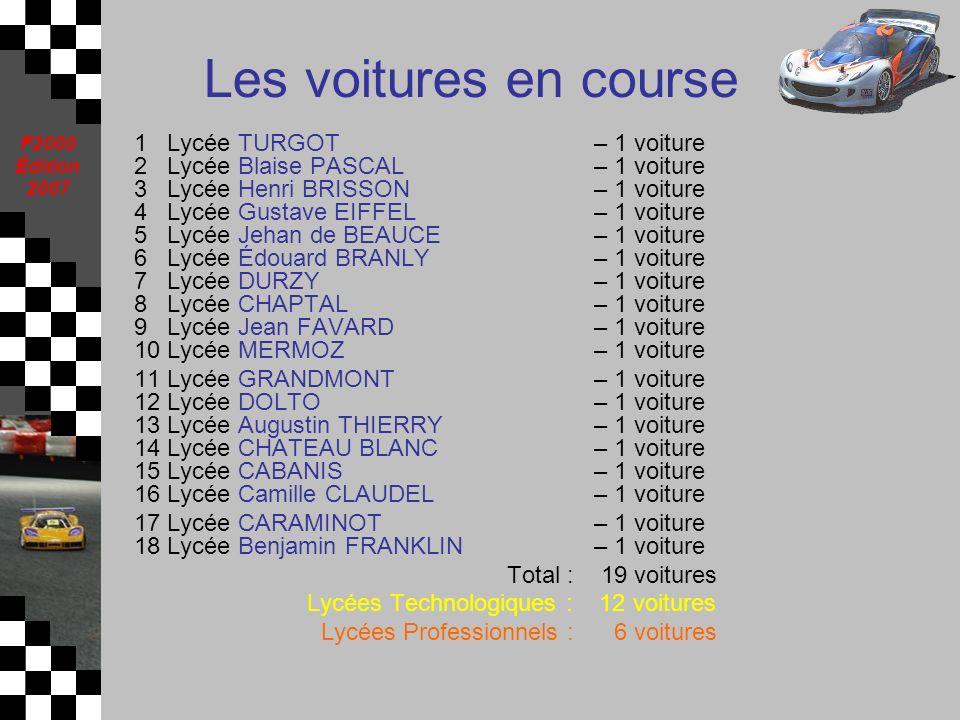 F2000 Édition 2007 Les voitures en course 1 Lycée TURGOT– 1 voiture 2 Lycée Blaise PASCAL– 1 voiture 3 Lycée Henri BRISSON – 1 voiture 4 Lycée Gustave
