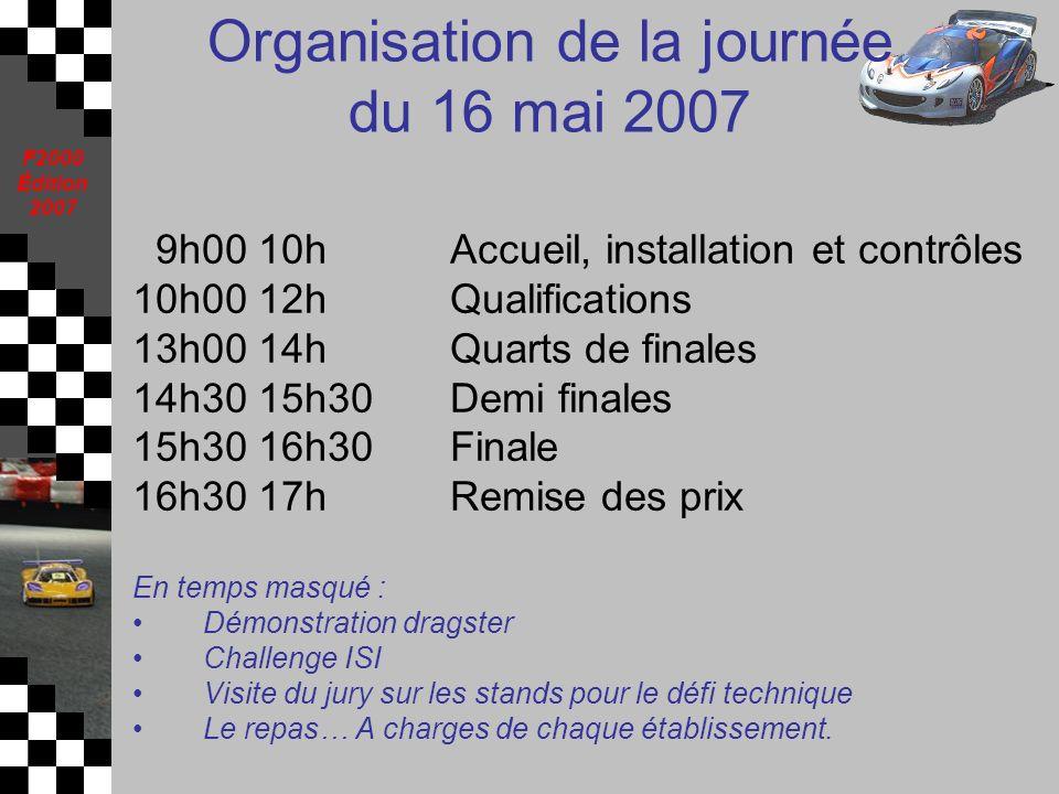 F2000 Édition 2007 Organisation de la journée du 16 mai 2007 9h00 10h Accueil, installation et contrôles 10h00 12h Qualifications 13h00 14h Quarts de