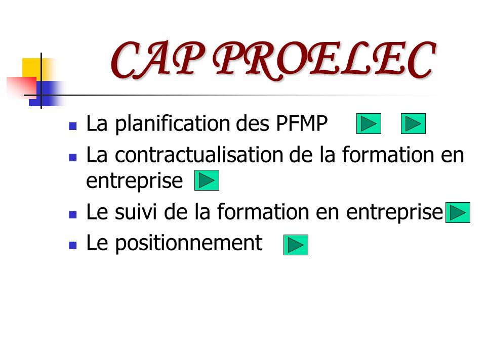 Lévaluation des PFMP Les PFMP peuvent faire lobjet de différentes évaluations: 1.