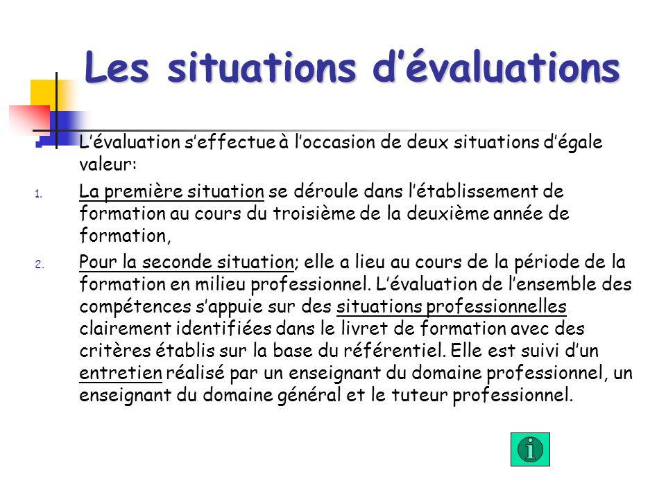 Les situations dévaluations Lévaluation seffectue à loccasion de deux situations dégale valeur: 1. La première situation se déroule dans létablissemen