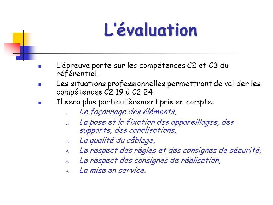 Lévaluation Lépreuve porte sur les compétences C2 et C3 du référentiel, Les situations professionnelles permettront de valider les compétences C2 19 à