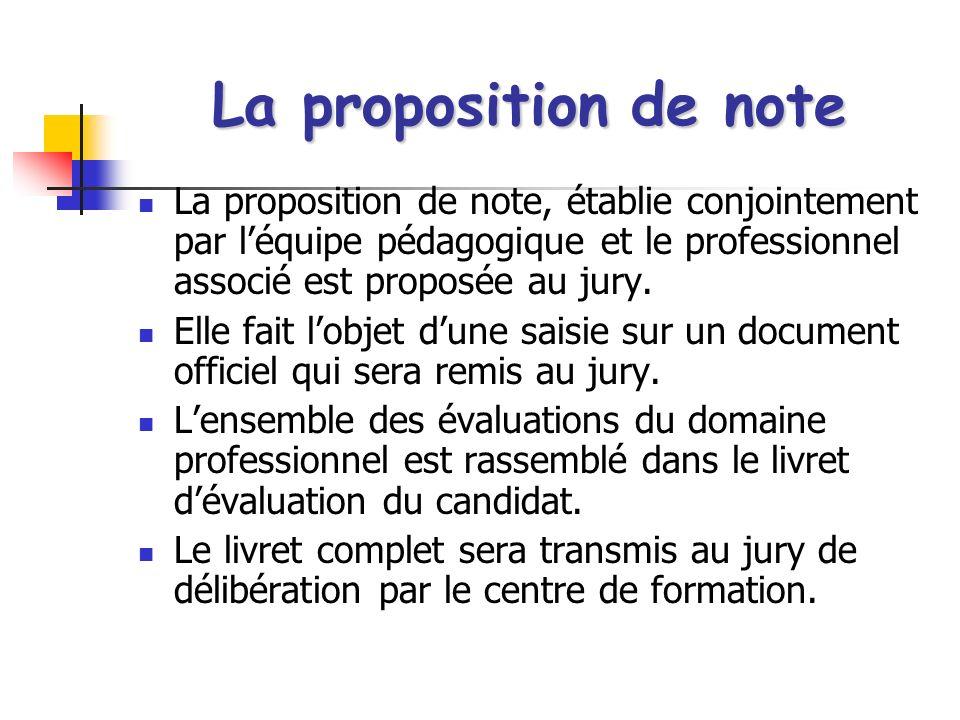 La proposition de note La proposition de note, établie conjointement par léquipe pédagogique et le professionnel associé est proposée au jury. Elle fa