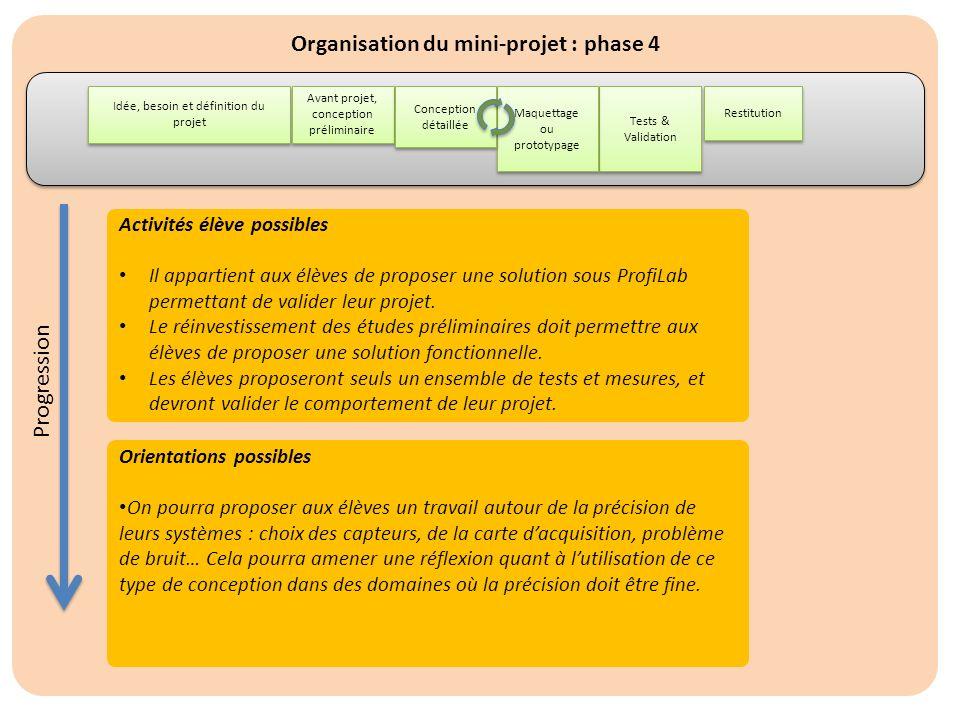 Organisation du mini-projet : phase 4 Idée, besoin et définition du projet Restitution Avant projet, conception préliminaire Tests & Validation Maquet
