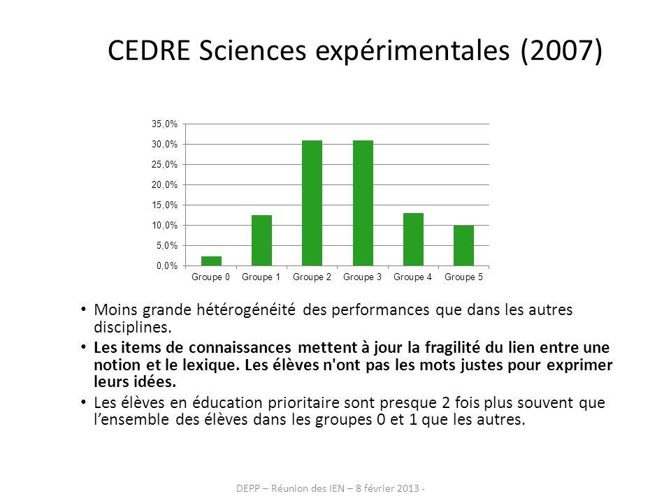 DEPP – Réunion des IEN – 8 février 2013 - CEDRE Sciences expérimentales (2007) Moins grande hétérogénéité des performances que dans les autres discipl