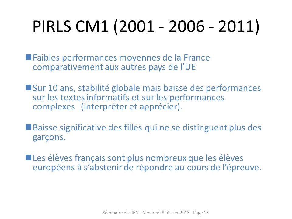 PIRLS CM1 (2001 - 2006 - 2011) Faibles performances moyennes de la France comparativement aux autres pays de lUE Sur 10 ans, stabilité globale mais ba