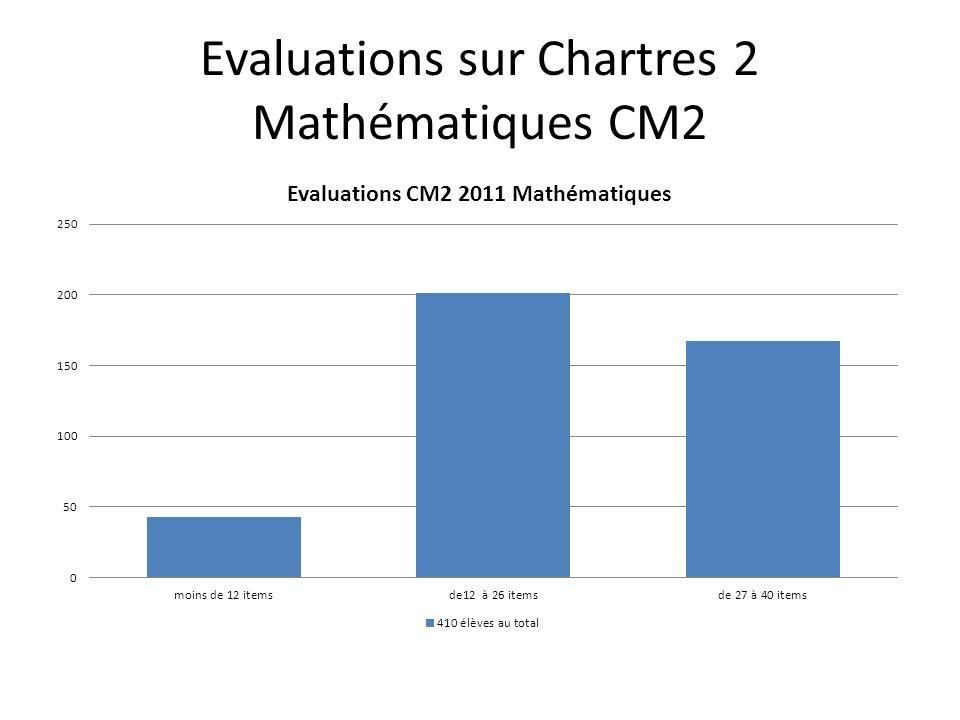 Evaluations sur Chartres 2 Mathématiques CM2