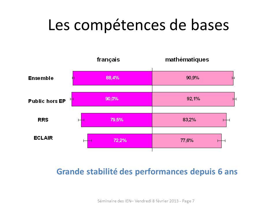 Les compétences de bases Séminaire des IEN– Vendredi 8 février 2013 - Page 7 Grande stabilité des performances depuis 6 ans