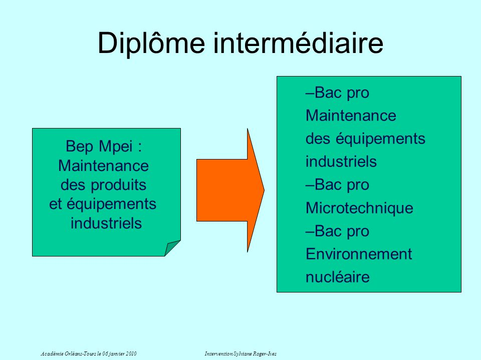 Diplôme intermédiaire Bep Mpei : Maintenance des produits et équipements industriels –Bac pro Maintenance des équipements industriels –Bac pro Microte