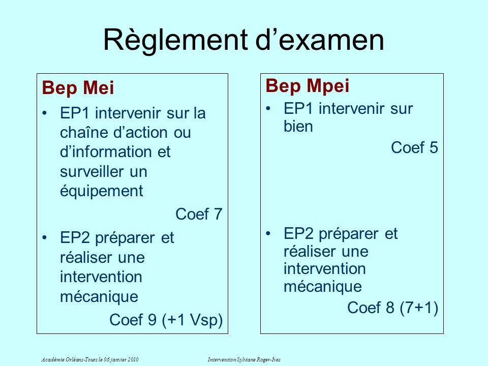 Règlement dexamen Bep Mei EP1 intervenir sur la chaîne daction ou dinformation et surveiller un équipement Coef 7 EP2 préparer et réaliser une interve