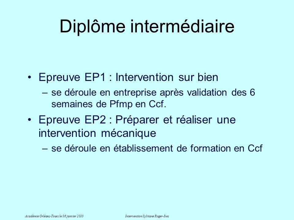 Diplôme intermédiaire Epreuve EP1 : Intervention sur bien –se déroule en entreprise après validation des 6 semaines de Pfmp en Ccf. Epreuve EP2 : Prép