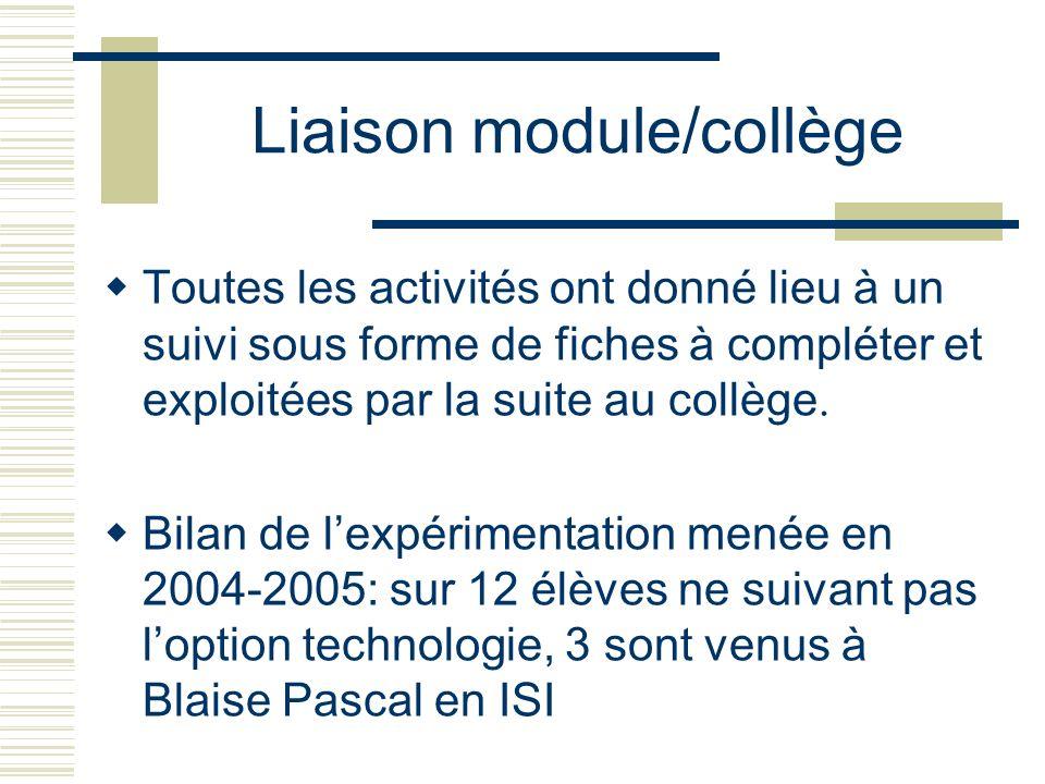 Liaison module/collège Toutes les activités ont donné lieu à un suivi sous forme de fiches à compléter et exploitées par la suite au collège. Bilan de