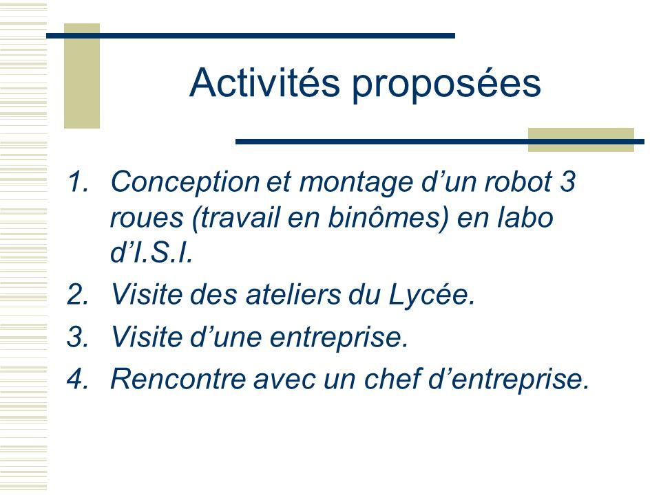 Activités proposées 1.Conception et montage dun robot 3 roues (travail en binômes) en labo dI.S.I. 2.Visite des ateliers du Lycée. 3.Visite dune entre