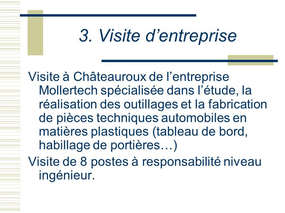 3. Visite dentreprise Visite à Châteauroux de lentreprise Mollertech spécialisée dans létude, la réalisation des outillages et la fabrication de pièce