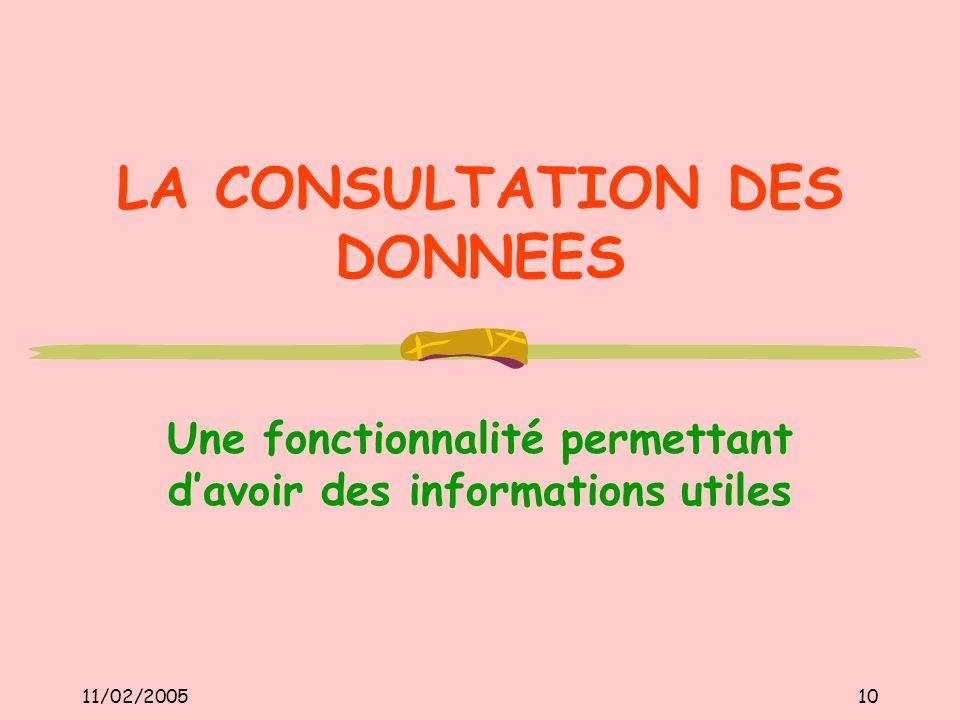 11/02/200510 LA CONSULTATION DES DONNEES Une fonctionnalité permettant davoir des informations utiles